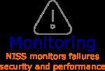 Live 24/7 monitoring